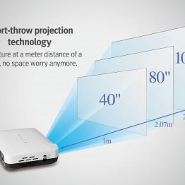 Luxcine Z2 3D Wifi led projektor